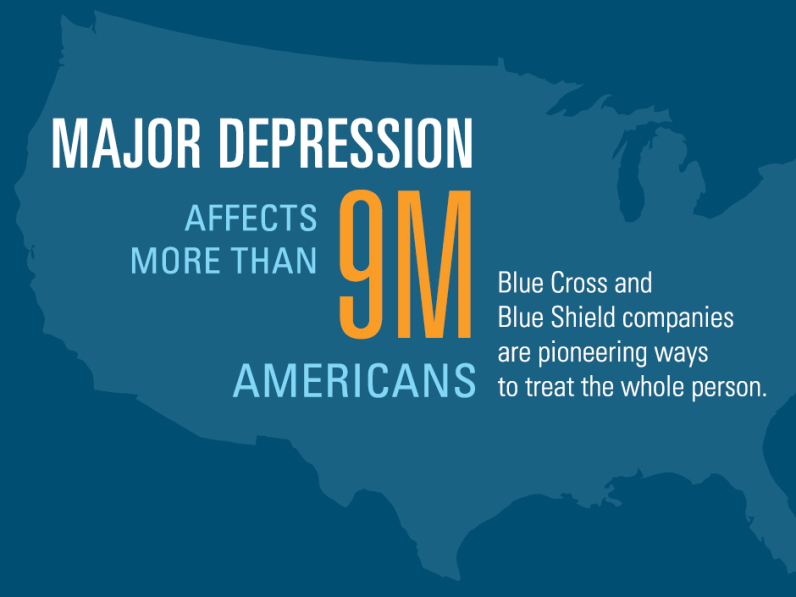 Major depression affects more than 9 million Americans. Blue Cross and Blue Shield companies are pioneering ways to treat the whole person.