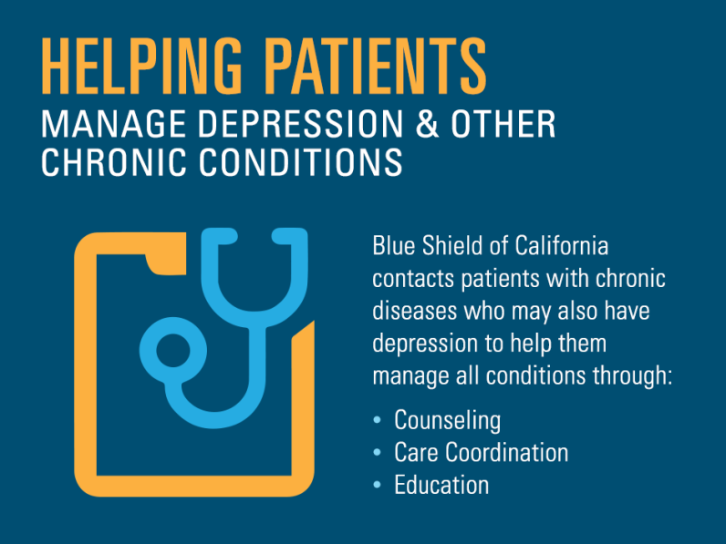 Blue Shield of California contacts patients with chronic diseases who may also have depression to help them manage all conditions through counseling, care coordination, and education.