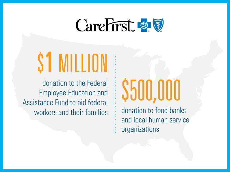 CareFirst: $1 million donation to the Federal Employee Education and Assistance Fund to aid federal workers and their families and $500,000 donation to food banks and local human service organizations.