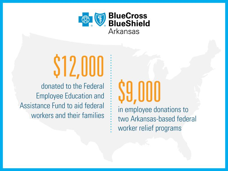 BlueCross BlueShield of Arkansas: $12,000 donated to the Federal Employee Education and Assistance Fund to aid federal workers and their families. $9,000 in employee donations to two Arkansas-based federal worker relief programs.