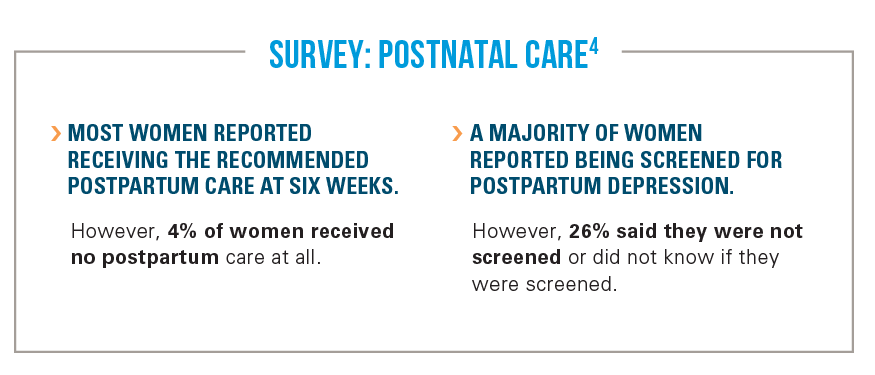 Survey: Postnatal Care