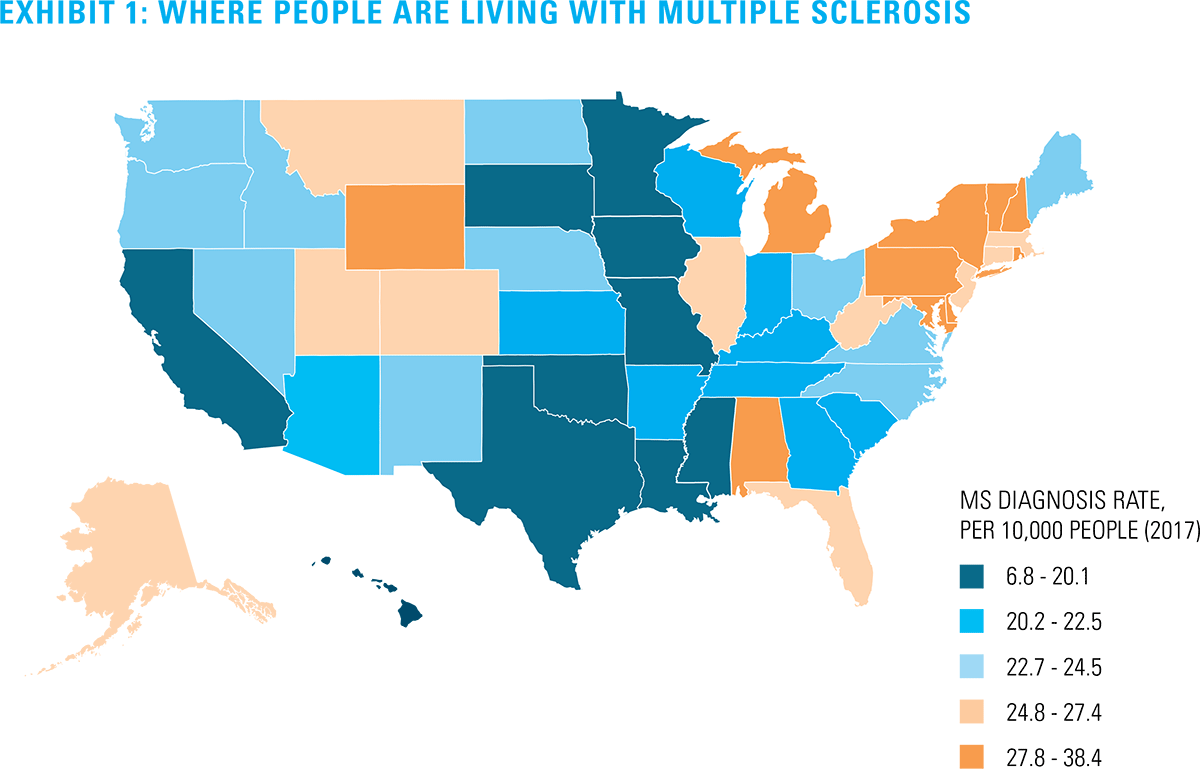 Exhibit 1: Where People are Living with Multiple Sclerosis Infographic