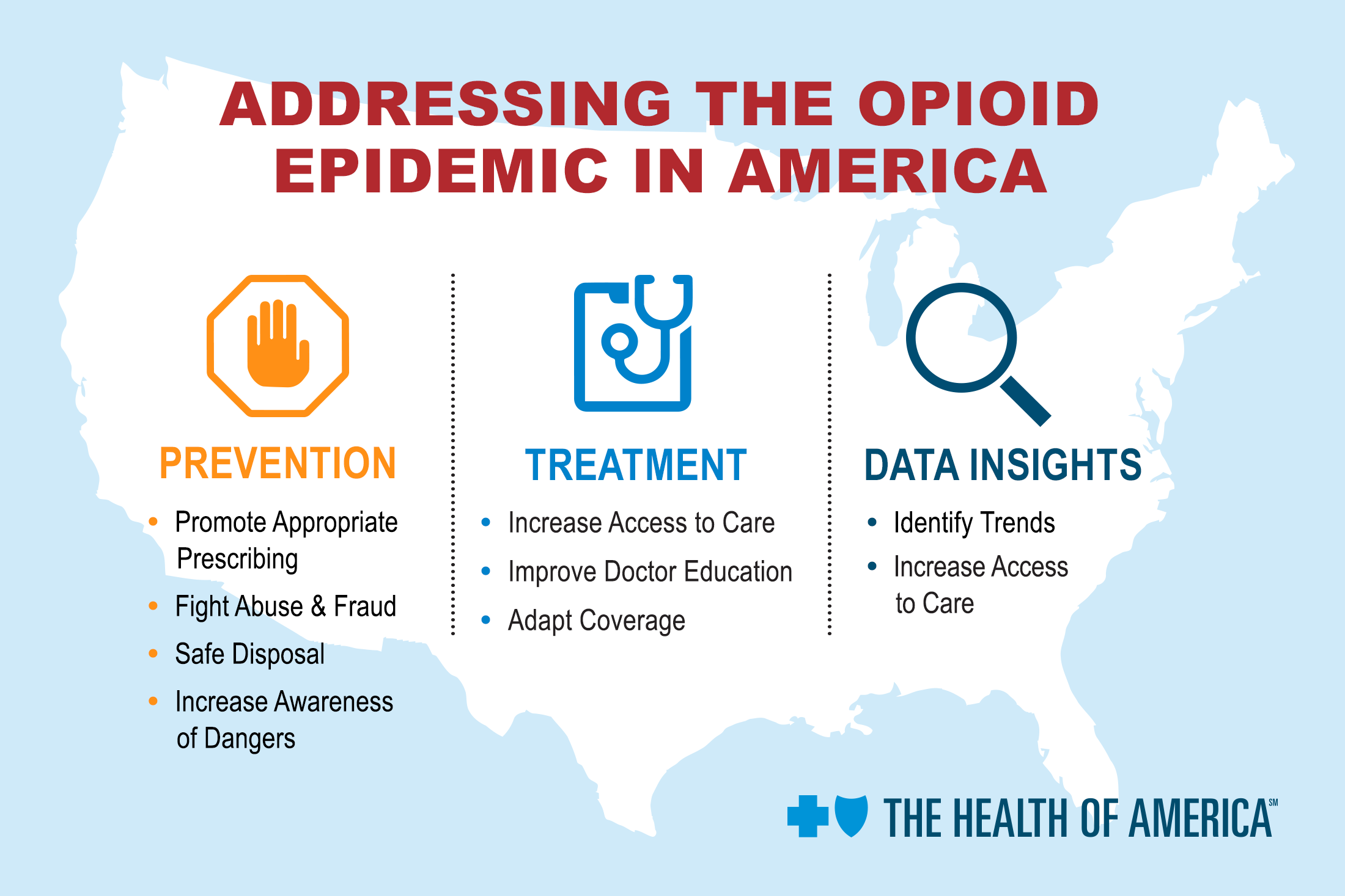 Addressing the opioid epidemic in America
