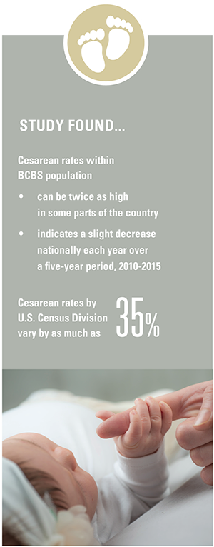 Cesarean rates within BCBS population
