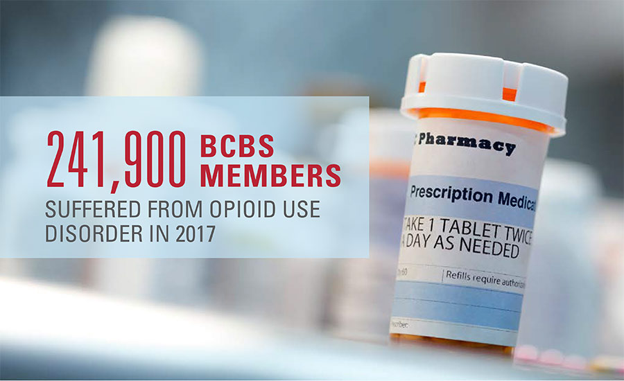 241,900 BCBS members diagnosed with opioid use disorder in 2017
