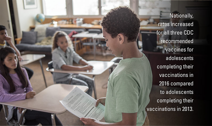 Nationally, rates increased for all three CDC recommended vaccines for adolescents completing their vaccinations in 2016 compared to adolescents completing their vaccinations in 2013.