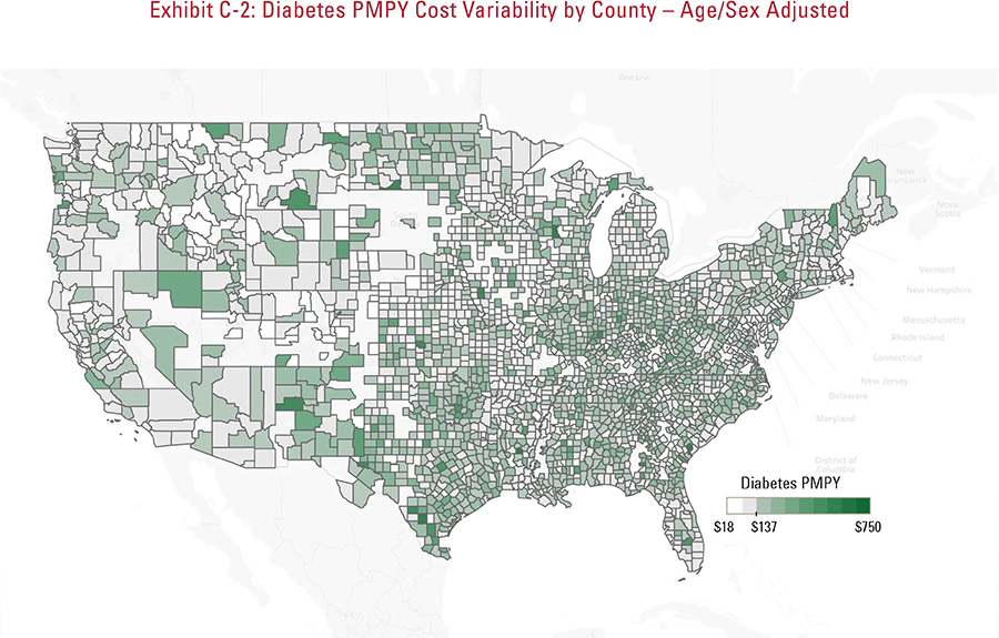 Exhibit C-2 - Diabetes PMPY cost variability by county - age/sex adjusted
