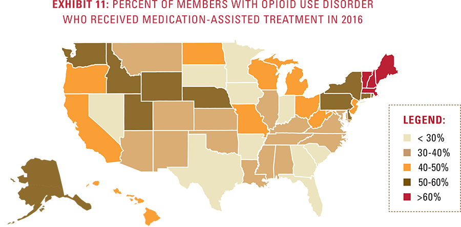 Exhibit 11: Percent of members with opioid use disorder who received medication-assisted treatment in 2016
