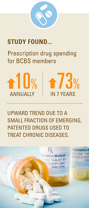 Study found prescription drug spending for BCBS member...