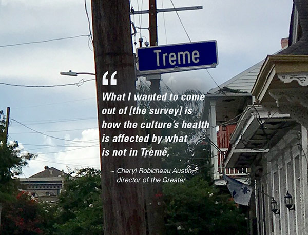 Treme quotation and street sign