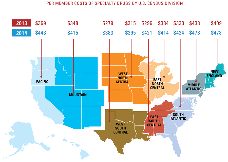 Per member costs of specialty drugs by US census division